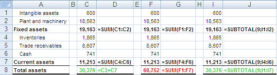 Excel: Sums and Subtotals