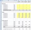 Excel: Asset Utilisation Plan (1)