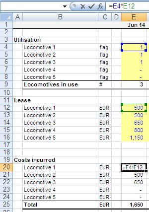 Excel: Asset Utilisation Plan (2)
